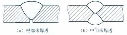焊缝未焊透缺陷部位