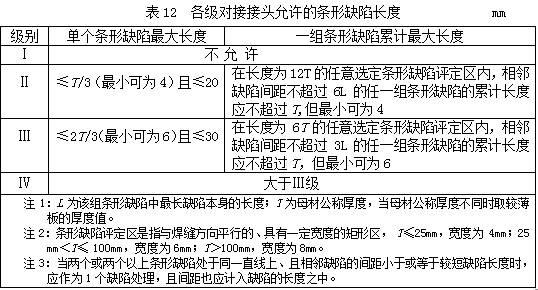 JB/T4730.2-2005条形缺陷评级