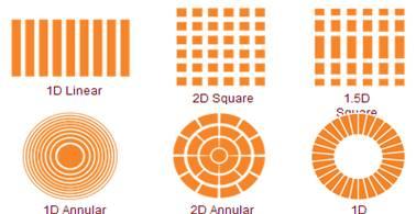 相控阵探头晶片类型