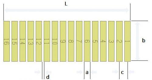 相控阵探头晶片尺寸参数
