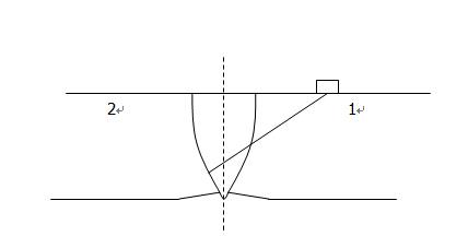 超声检测焊缝示意图