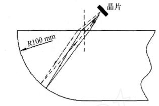 超声波斜探头的前沿会变吗?