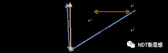 8-10mm薄壁对接焊缝超声检测干扰波