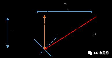 焊缝超声检测伪缺陷(变形波)特征