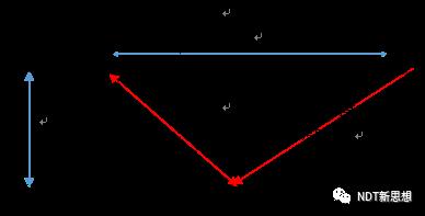 焊缝超声检测伪缺陷(余高)特征