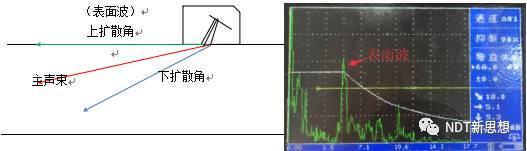焊缝超声检测伪缺陷(表面波)特征