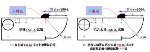 铝合金焊缝超声检测仪器调校