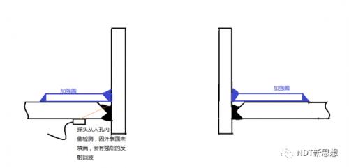 人孔门角焊缝示意图